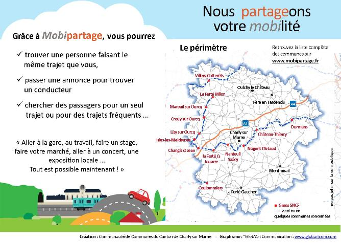 MOBIPARTAGE (covoiturage)